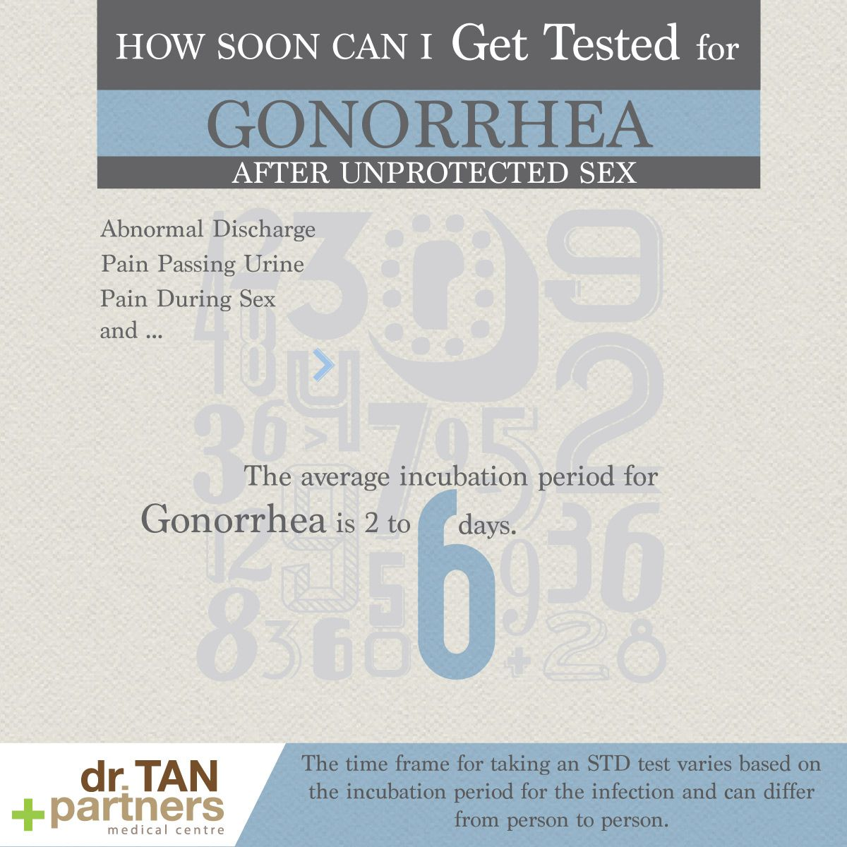 Pin by Dr Tan and Partners on STD Awareness | Pinterest | Health ...