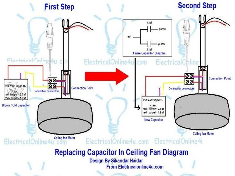 Replacing Capacitor In Ceiling Fan With Diagrams Ceiling Fan Ceiling Fan Wiring Ceiling Fan Switch