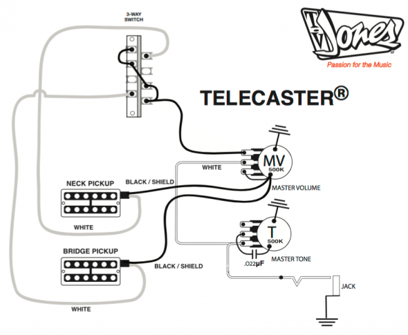 Wiring Diagram For Telecaster in 2020 (With images