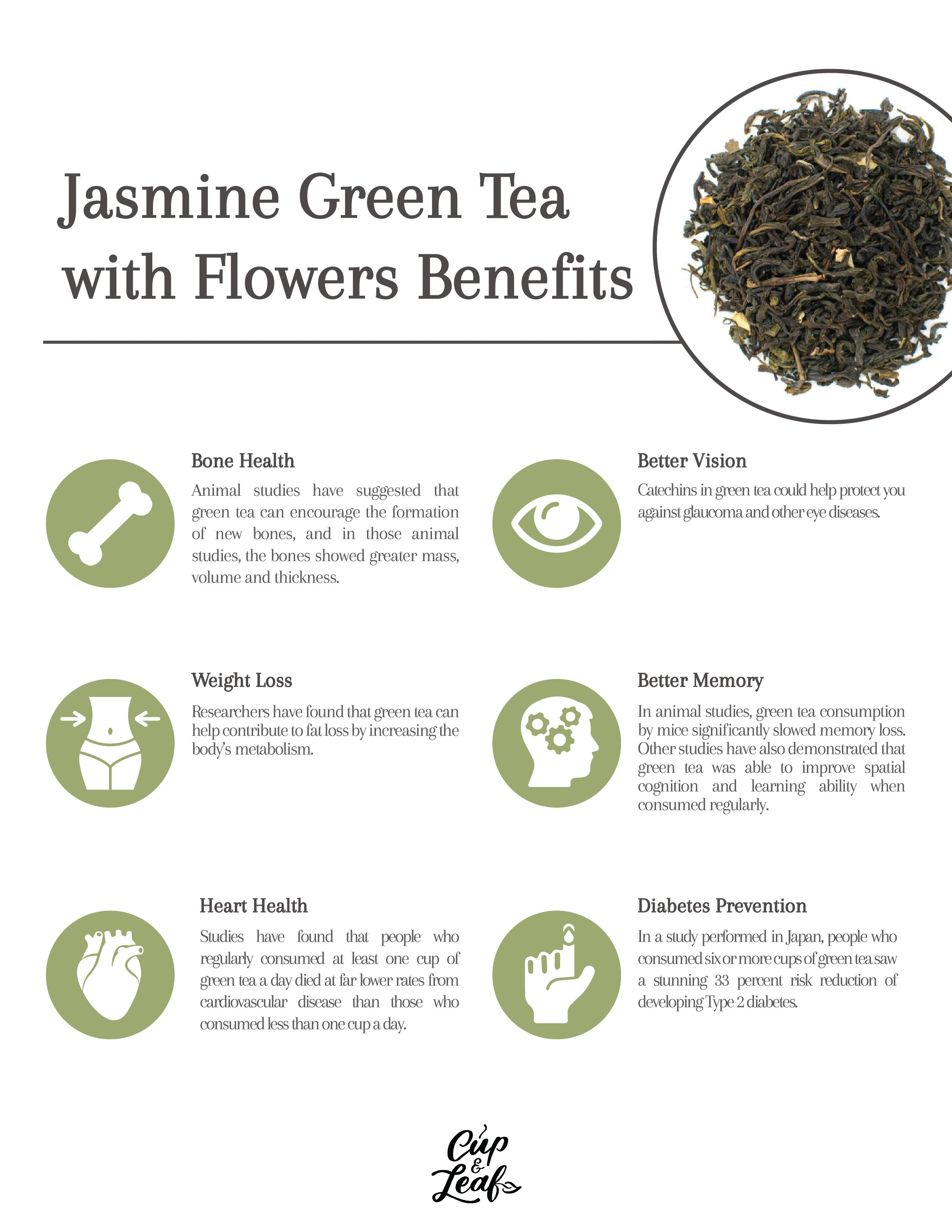 jasmine green tea in 2020 | jasmine green tea, green tea