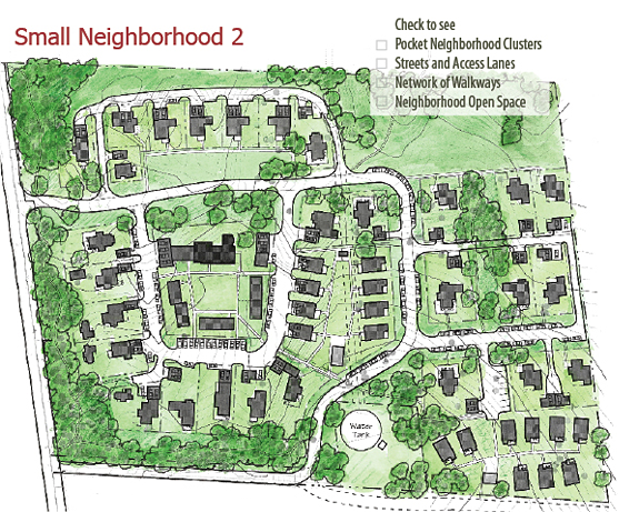 Pocket Neighborhoods Creating Small Scale Community In