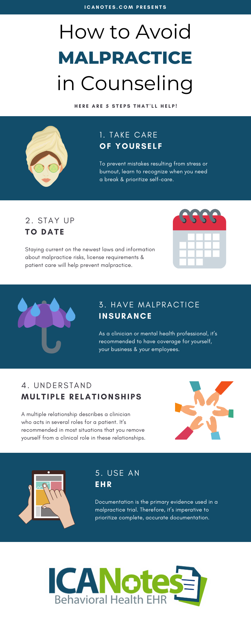 Follow these steps to avoid malpractice in your practice