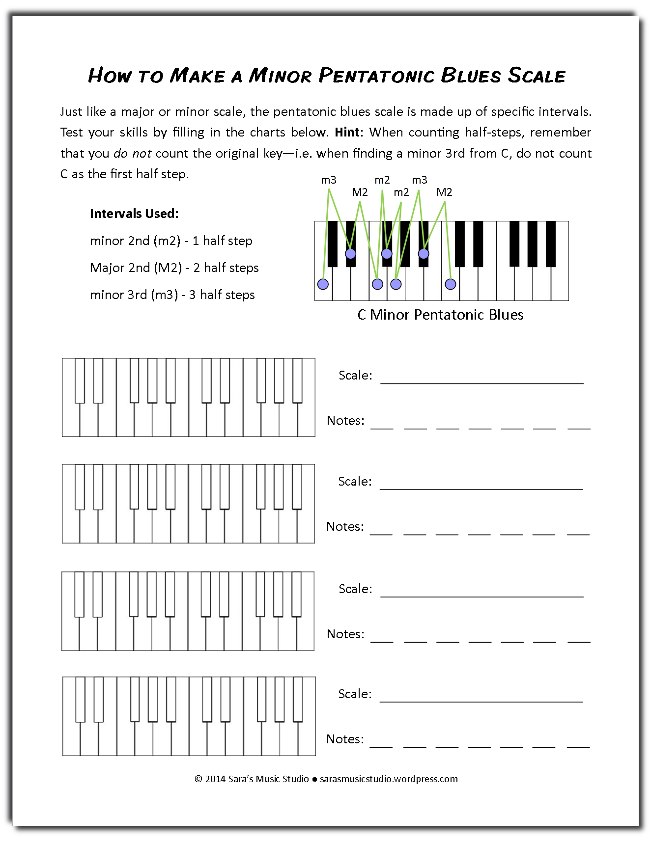 Minor Pentatonic Blues Worksheet