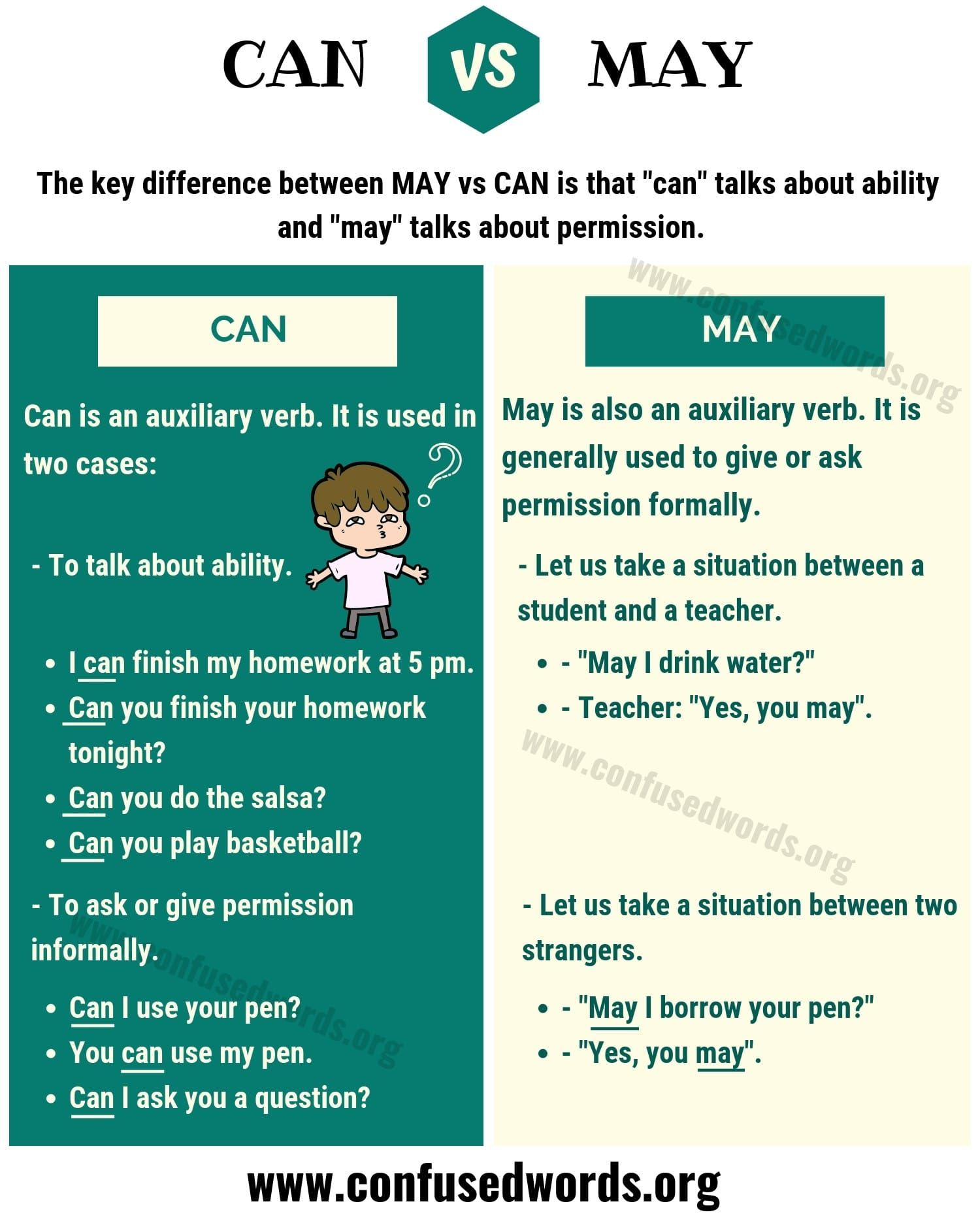 Can Vs May What S The Difference Between May Vs Can