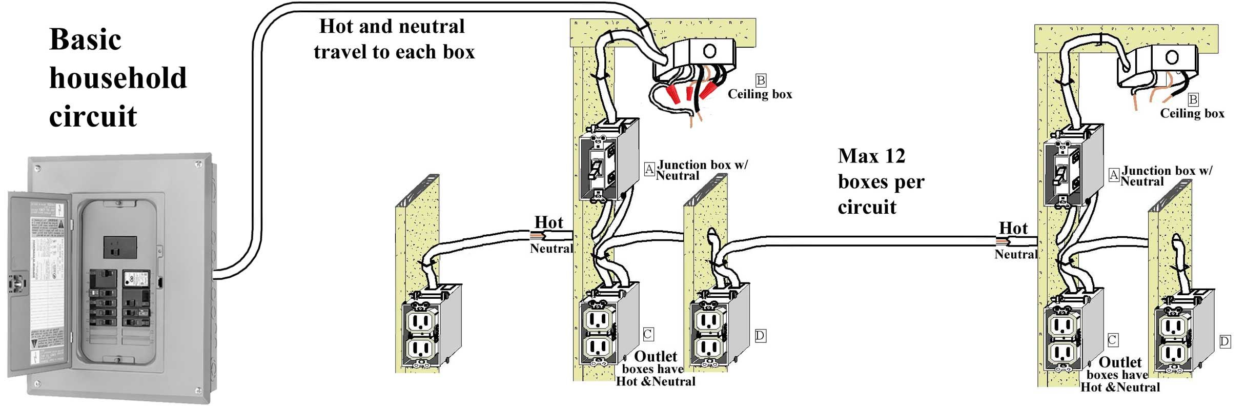 basic home electrical wiring diagrams, file name : basic household, Wiring diagram