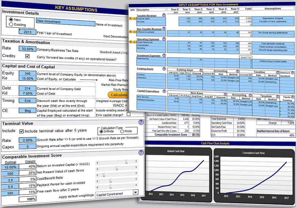 The Excel Investment And Business Valuation Template Provides An
