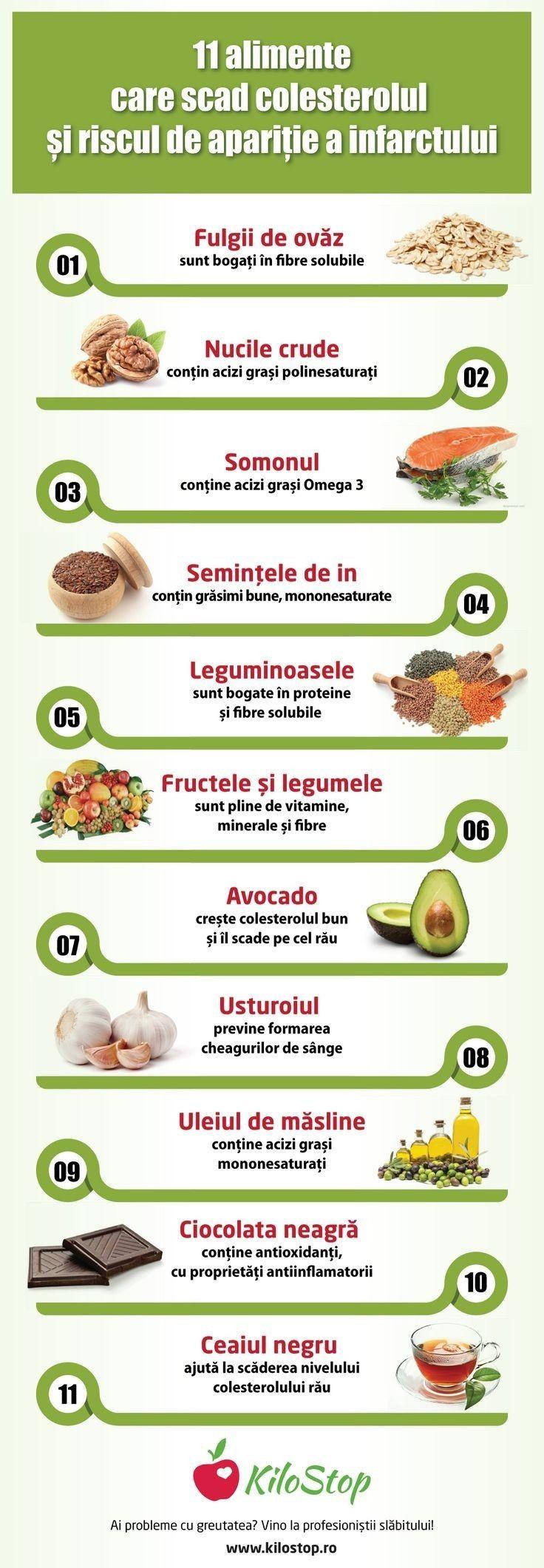 mananca sanatos pentru pierderea in greutate cacao fierbinte și pierderea în greutate