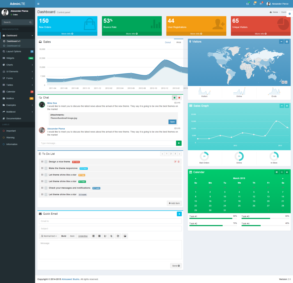Integrating Bootstrap Admin Template with Laravel 5