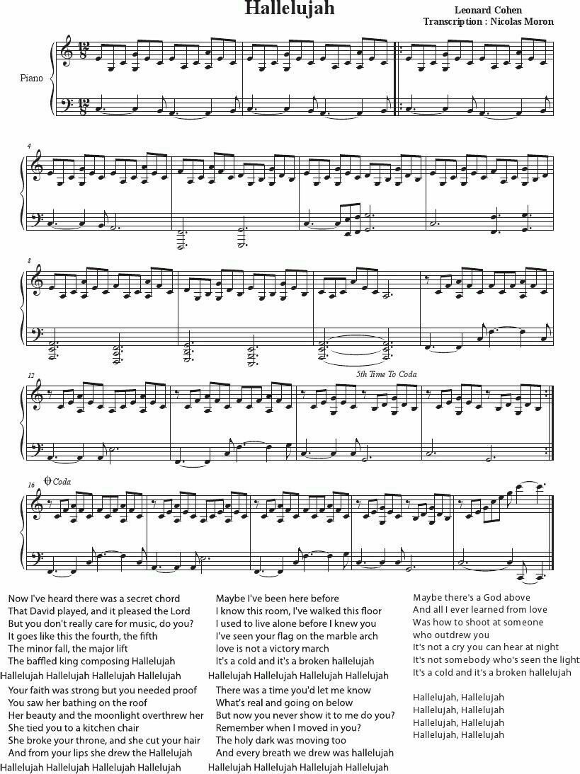 Pin By C M On Music Words Piano Sheet Music Piano