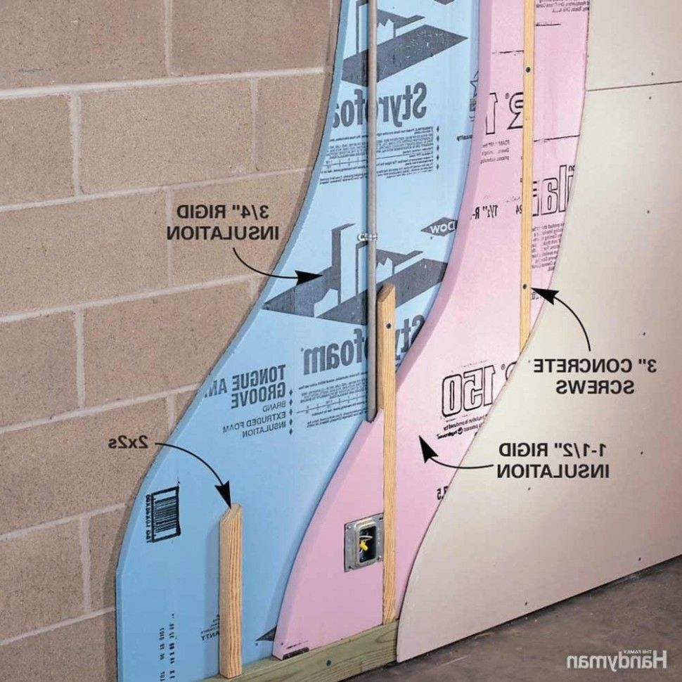 9 Unconventional Knowledge About Fixing A Wet Basement