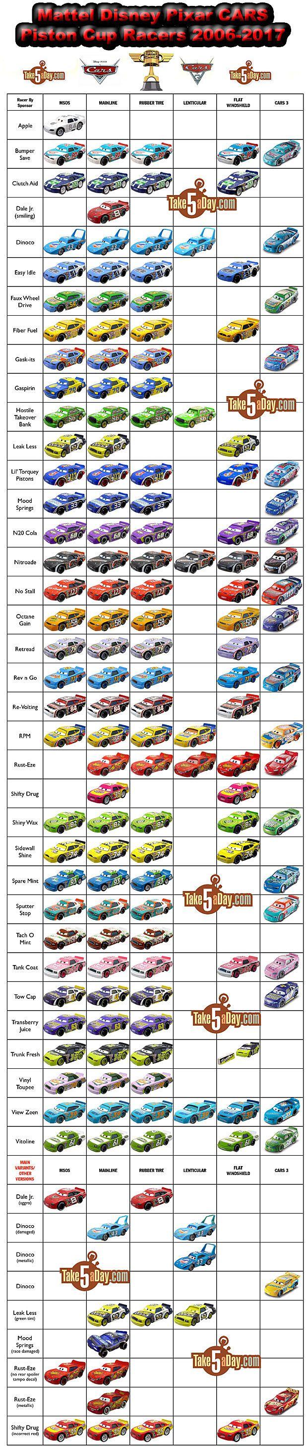 Mattel disney pixar cars 3 piston cup racers cars 1 to cars 3 visual - Mattel Disney Pixar Cars 1 To Cars 3 Piston Cup Racers Complete Checklist