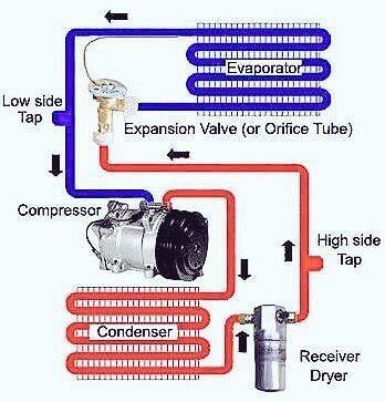 Air Conditioning Car Air Conditioning Air Conditioning System Refrigeration And Air Conditioning