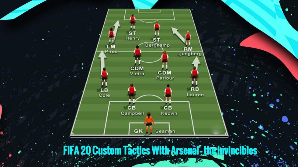 Fifa 20 Custom Tactics For Arsenal The Invincibles U4gm Com Fifa 20 Fifa Arsenal