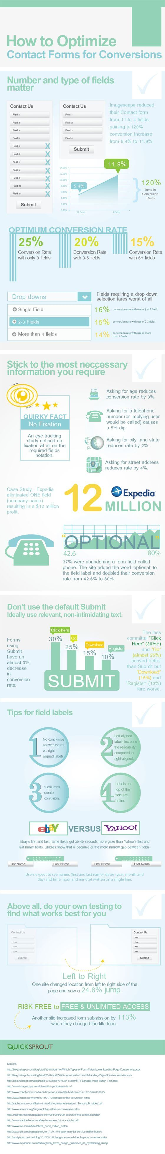[Infographic] How to Optimize Contact Forms for Conversions