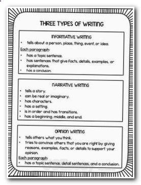 Academic writing help competitions
