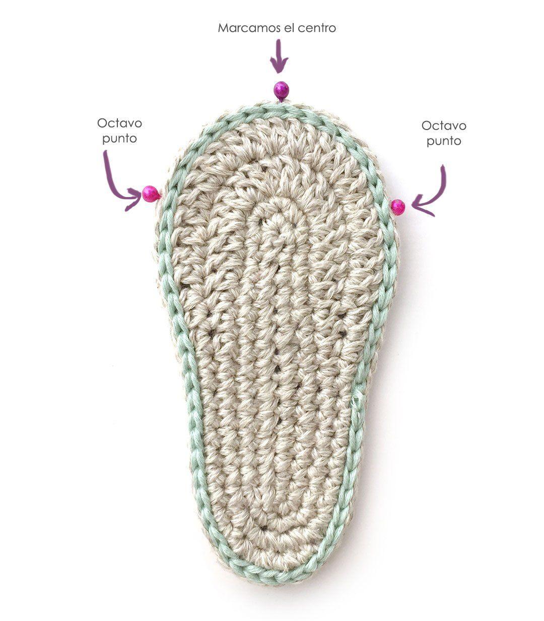 Sandalias de Crochet de Bebé FÁCIL [ Tutorial y Patrón GRATIS ] en ...