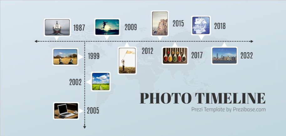 Photo Timeline Presentation Template  Sharetemplates
