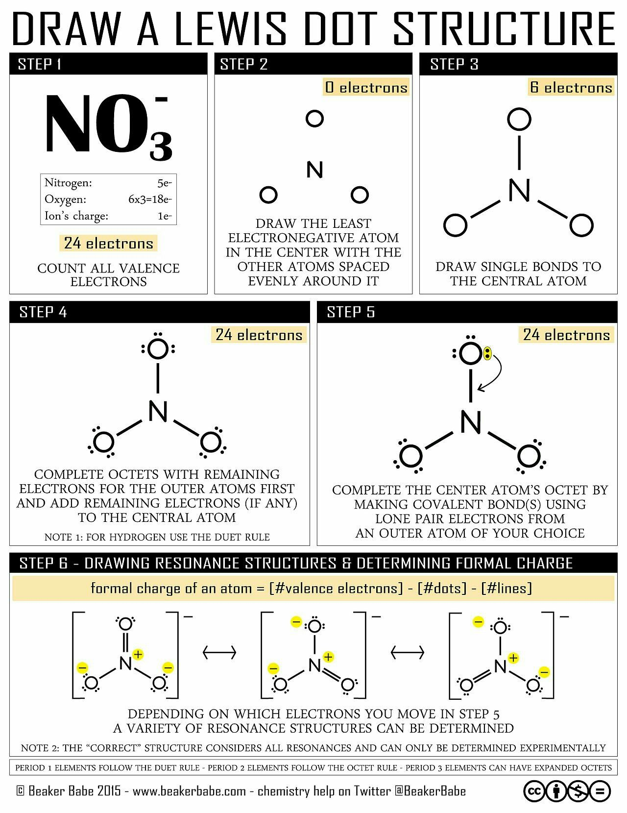 Chemistry How To Draw Teaching Chemistry Science Chemistry