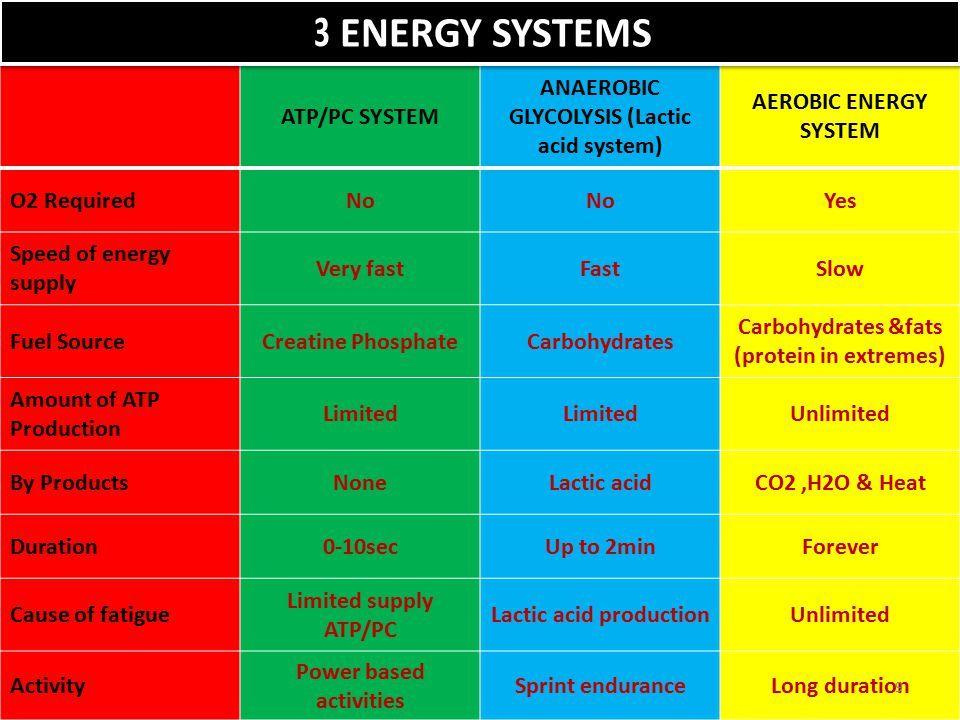 Power System EiweiГџ 90