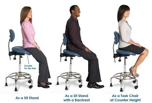 3 In 1 Sit Stand From ErgoCentric
