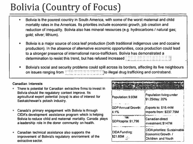 Democracy in the Pits: How Canada Uses Foreign Aid as PR for