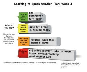 Learning to Speak AACtion Plan: Week 3 - Speak For Yourself AAC