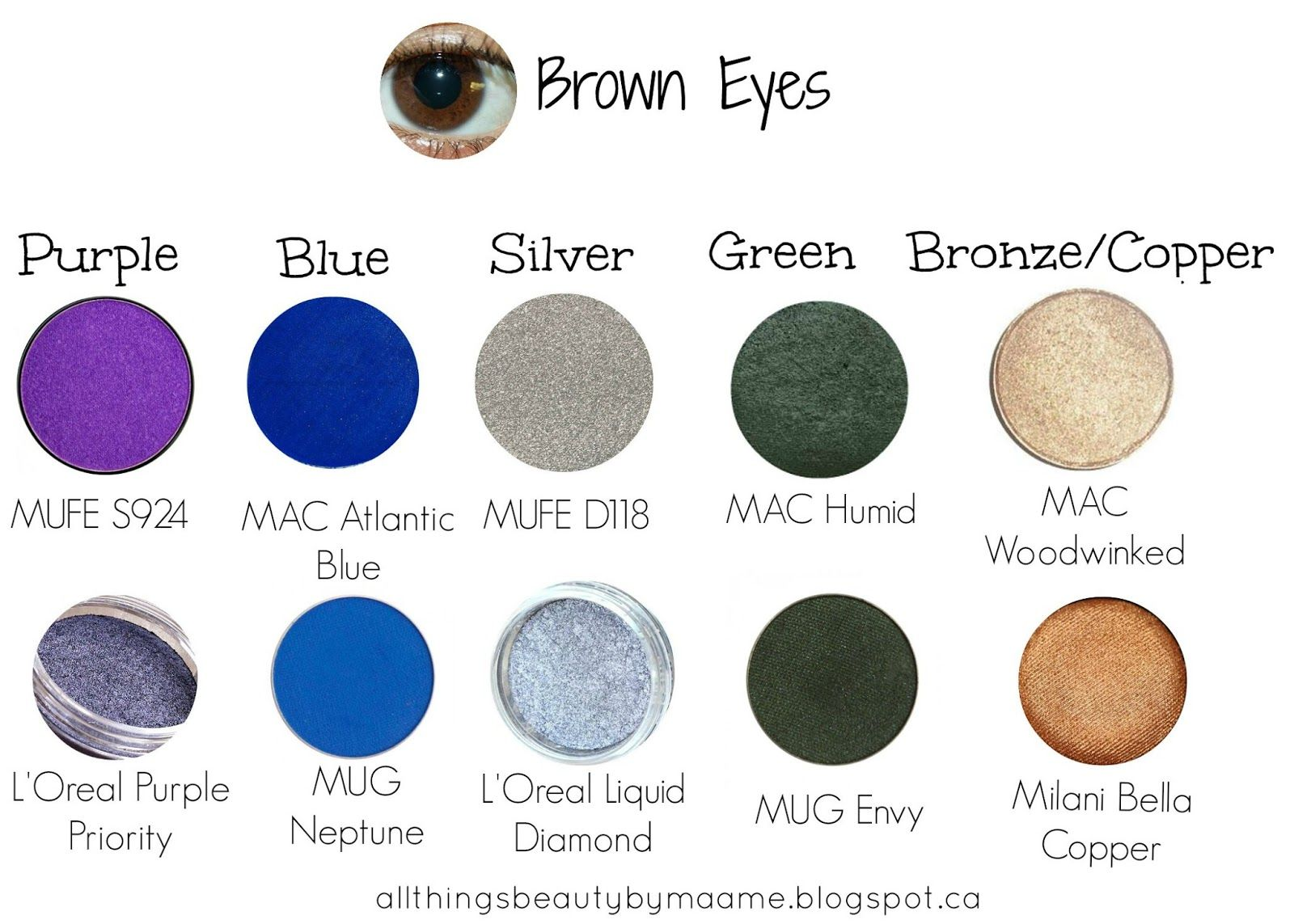 beauty guide : best eyeshadows for your eye colour | beauty