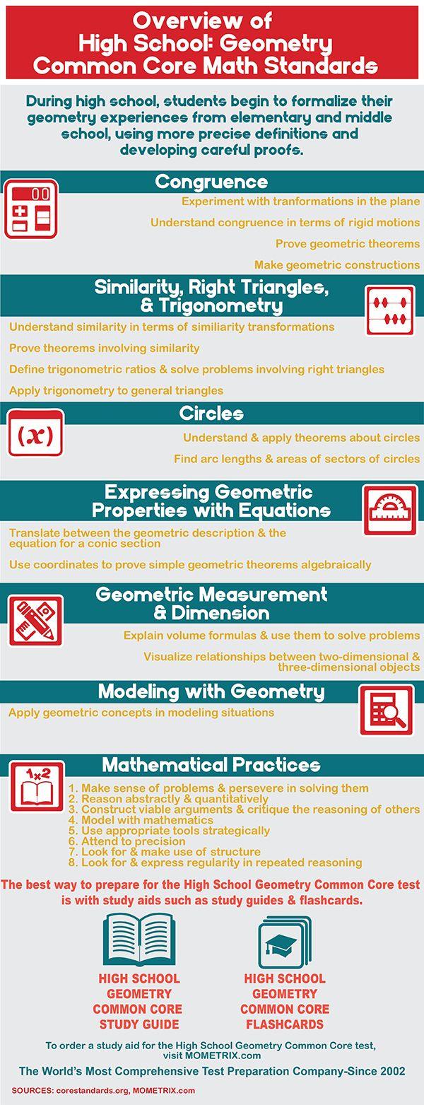 Learn Zillion Lessons for Common Core   Common Core Math Web Sites ...
