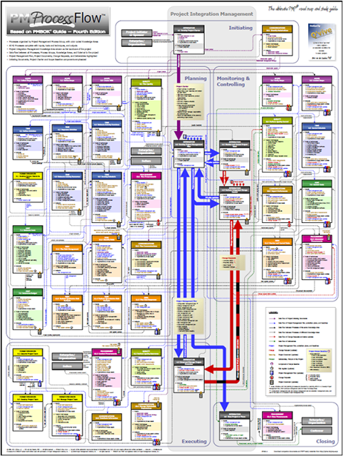 pmi knowledge areas diagram 2004 mazda tribute engine mind map of pmp exam | plan scope management process—added project capm/pmp ...