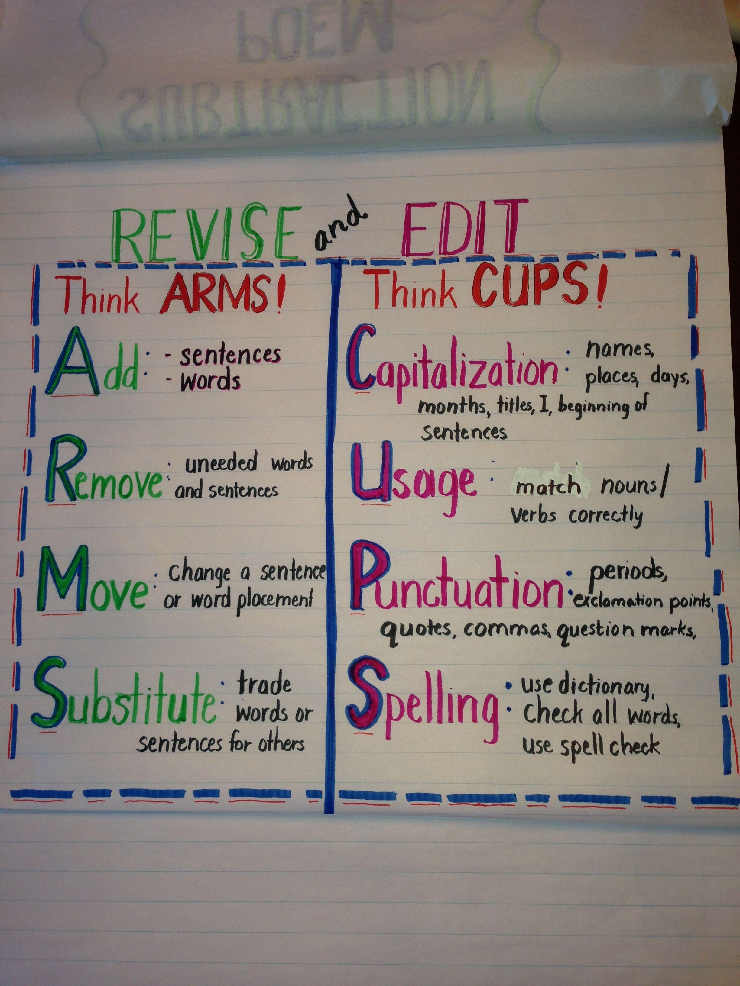 Revising And Editing Both Parts Of The Writing Process