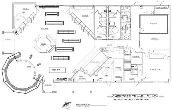 C store design convenience store pinterest store for Retail store floor plan