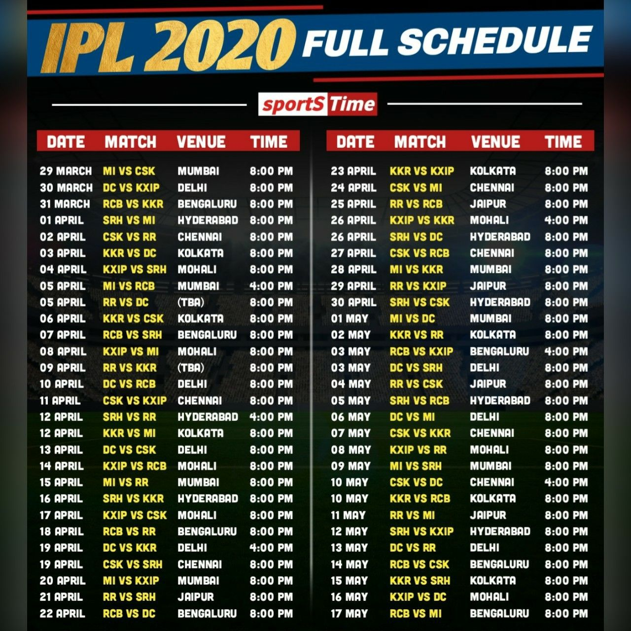 IPL 2020 SCHEDULE in 2020 Ipl, Match schedule, Schedule