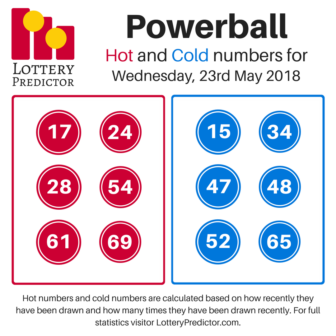 Here are the hot and cold numbers for the Powerball draw on