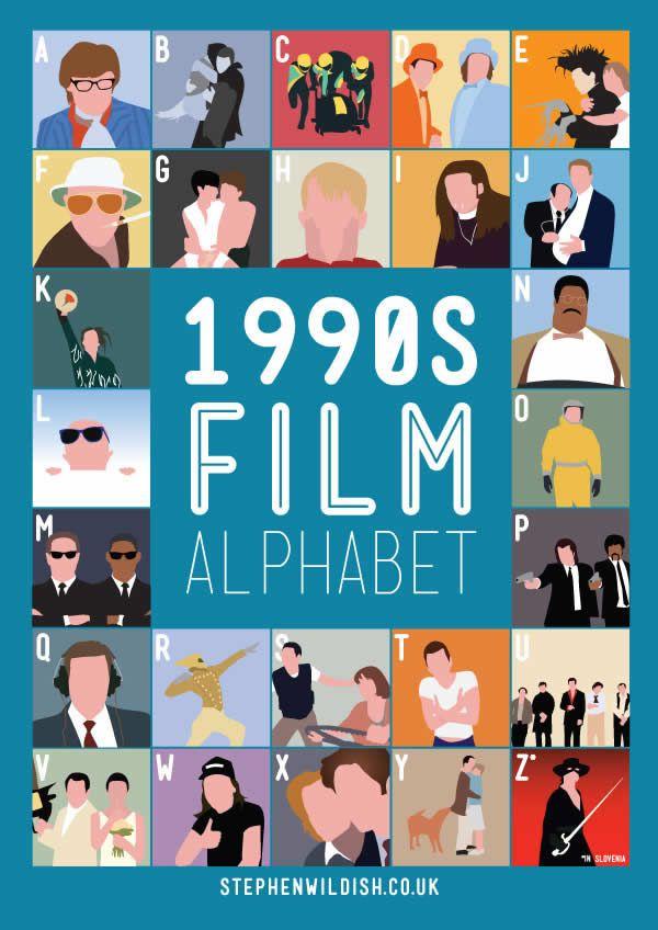 alphabet des films des années 90