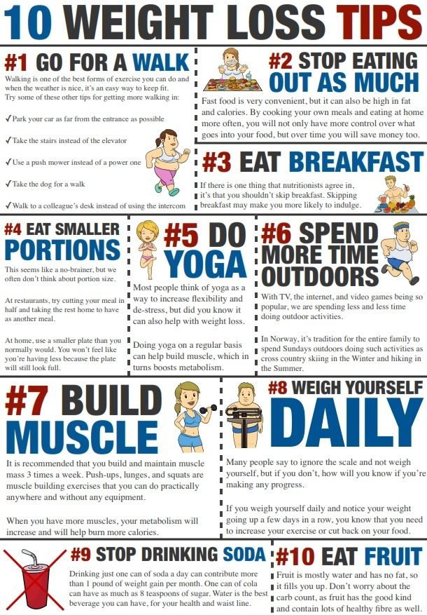 Weight Loss Diet Plan Chart