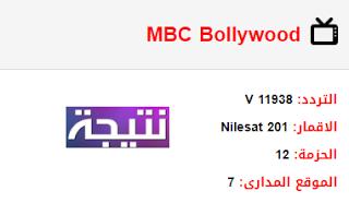 قناة ام بي سي بوليود