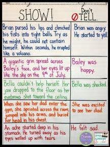 narrative writing anchor chart 5th grade