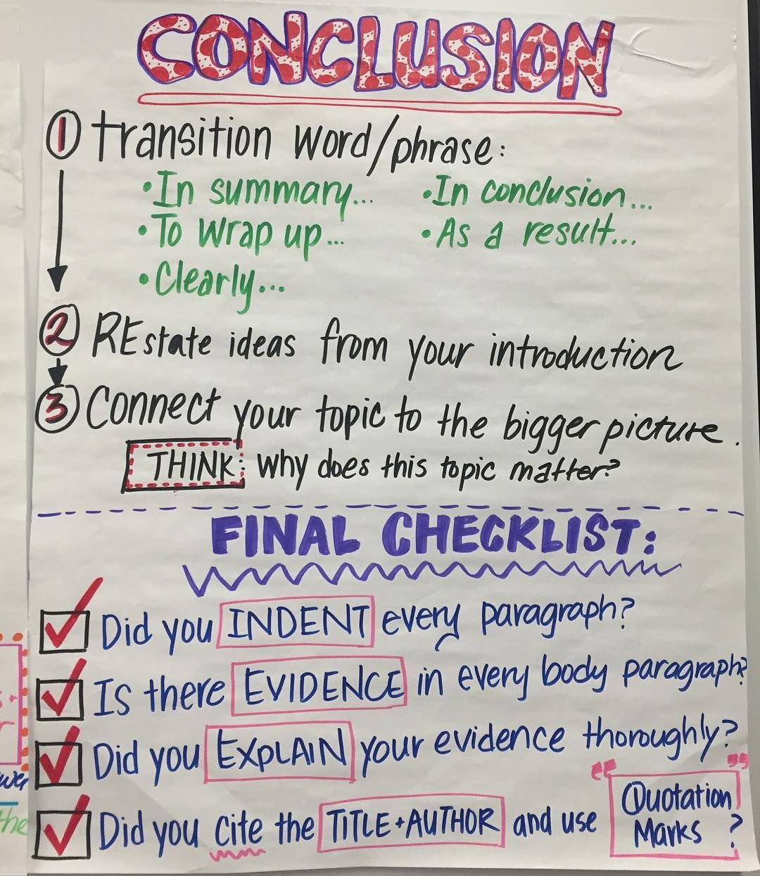 The concluding paragraph anchor chart image only but what  great also rh pinterest