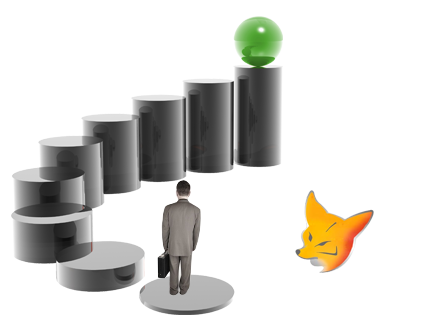 At #DESSS, our #Visual #FoxPro #Programmers have vast experience ...