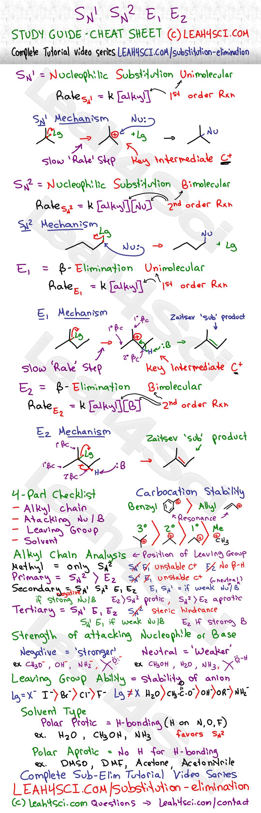 Qu preciosidad de chuleta de reacciones de qumica orgnica qu preciosidad de chuleta de reacciones de qumica orgnica urtaz Images