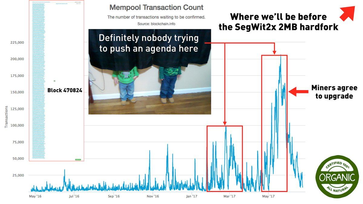 Southeast Asias Prominent #Bitcoin Remittance App Raises $5 Mln https://t.co/viZWNYs65E via @InsideBitcoins https://t.co/4x26n1VT58