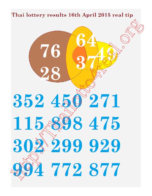 Thai lotto tip for Thailand lottery results 2015: Thai lottery
