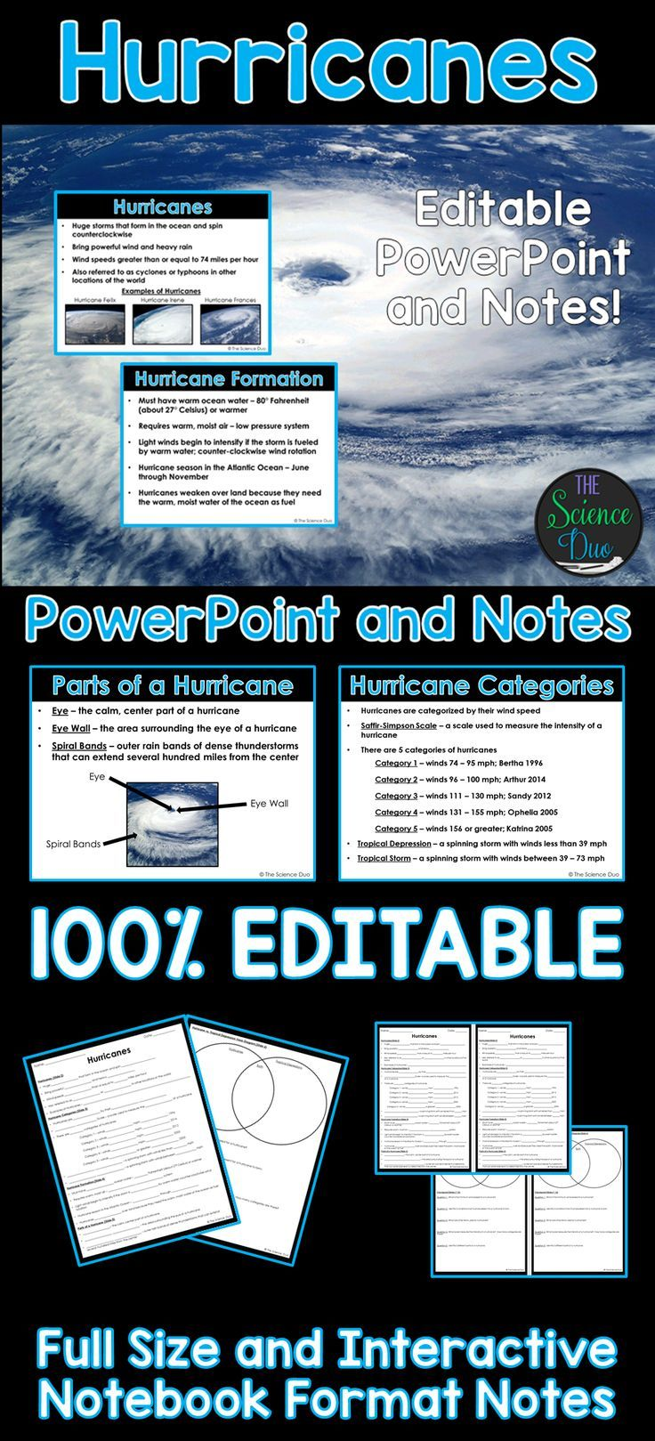 Hurricanes Powerpoint And Notes Teaching Weather Life Science Activities 6th Grade Science