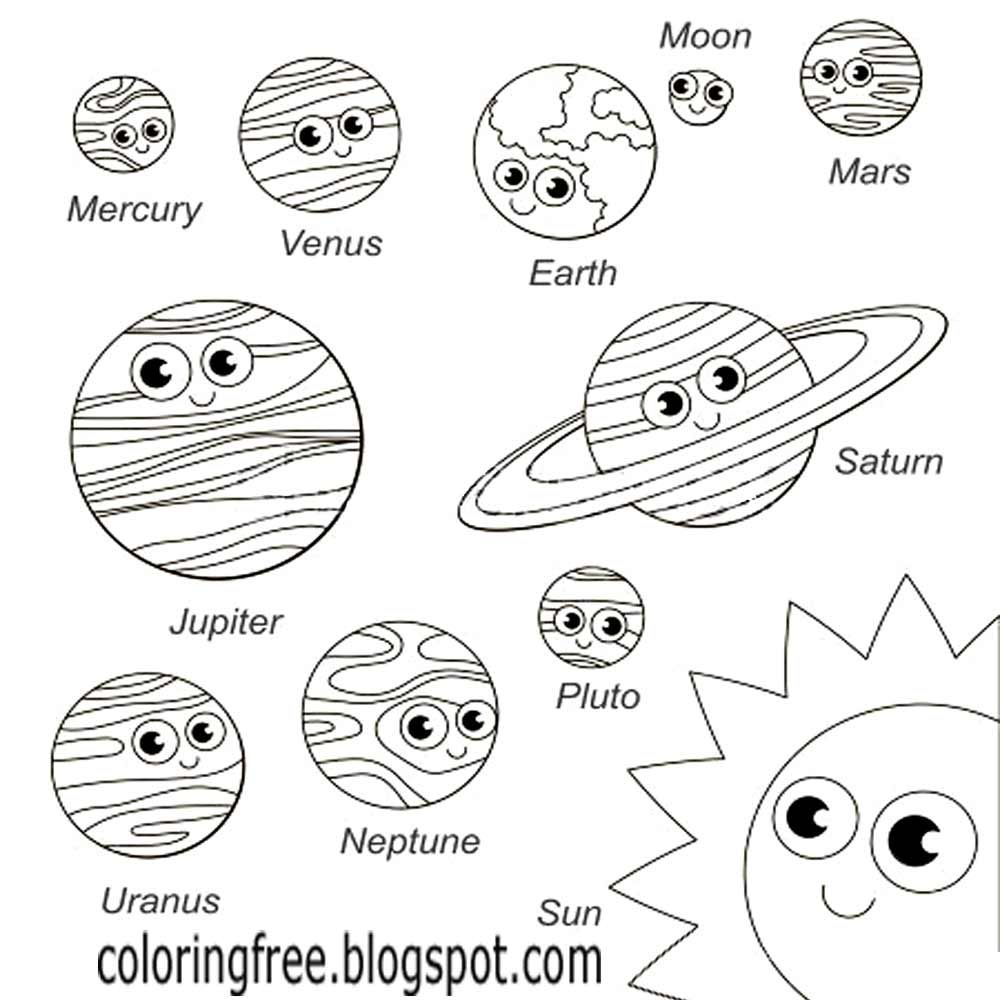 Planet Cartoon Space Drawing Easy Clipart Solar System Coloring
