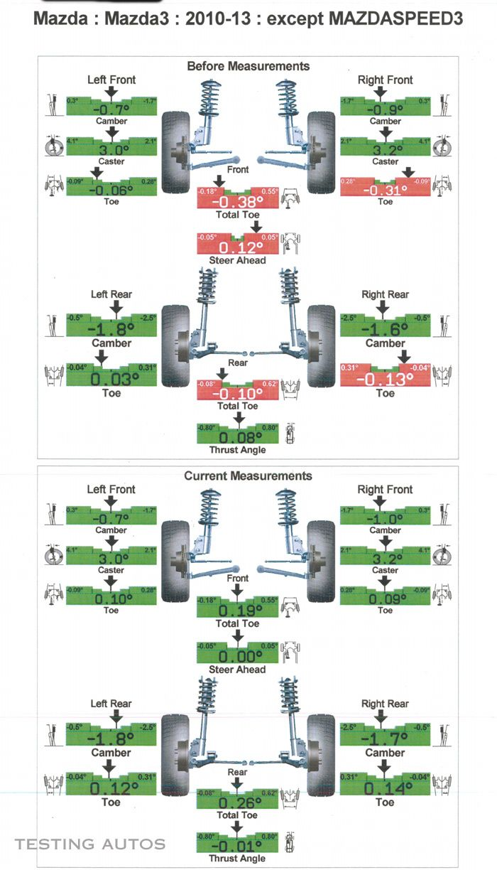 Does Your Car Pull To One Side Is Your Steering Wheel Centered When Driving Straight When Should The Wheel Wheel Alignment Car Alignment Automotive Mechanic