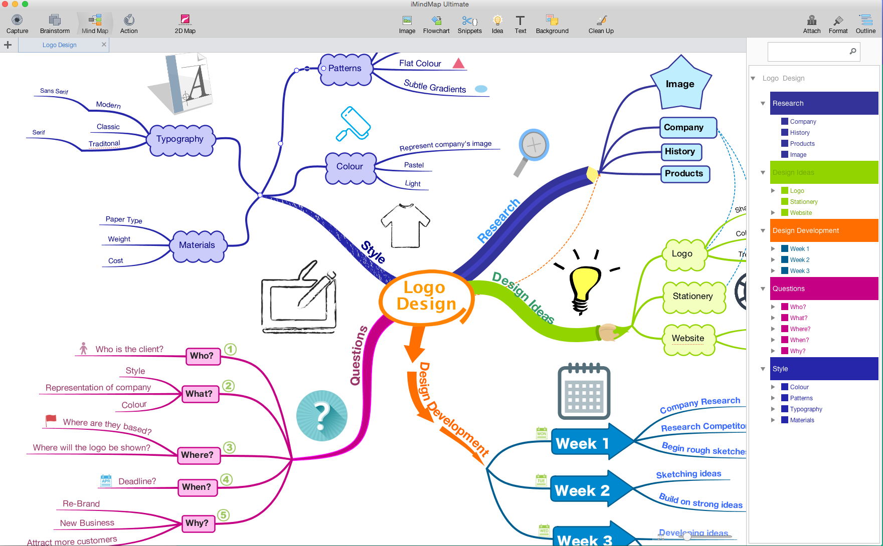the new outline panel in imindmap 9 makes it easier to locate ideas - I Mindmap