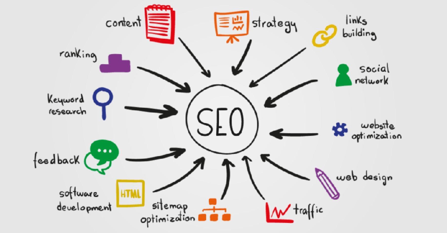 Bandar Darat Internet Marketing Strategy Marketing Strategy Advertising Strategies