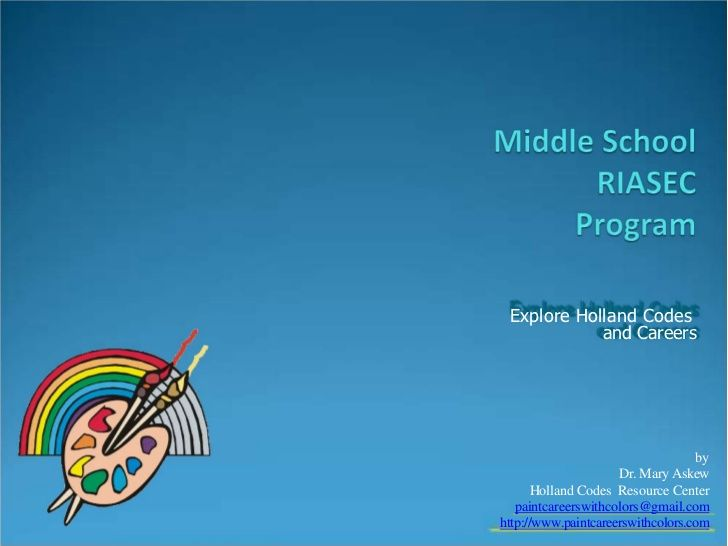 Learn About The Essentials Of The Middle School Riasec Career Test