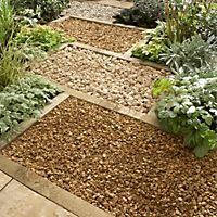 View Stone, Gravel & Chippings details
