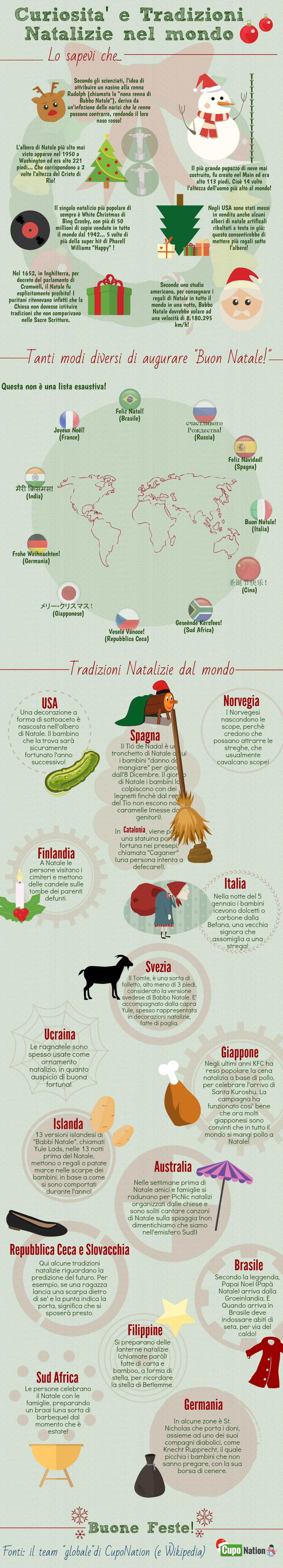#Natale in giro per il mondo!